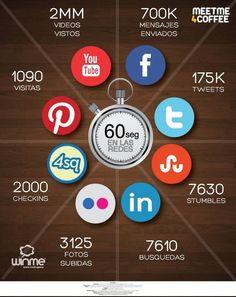 60 segundos en las redes #infografia #infographic #socialmedia