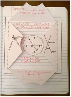 Special Angle Pairs Foldable Notes by Magnificent Marvelous Middle School Math Math Teacher, Math Classroom, High School Algebra, Teaching Geometry, Interactive Notebooks, Math Games, Angles, Middle School, My Design