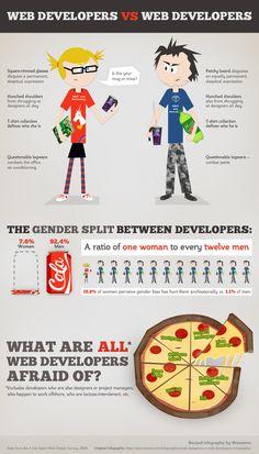 Web Developers vs. Web Developers, Infographic Remix,   hihi, true :)