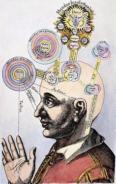 "electripipedream: Robert Fludd ""Utriusque Cosmi Historia"" (history of the two worlds) Macrocosm & Microcosm 1619"