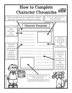 STORY ELEMENTS WITH TEXT EVIDENCE BOOK REPORT - Are you teaching your students about the different story elements? Are you teaching your students to use text evidence? This newspaper themed book report will be a perfect way for your student to practice and show their knowledge of these skills. TpT$