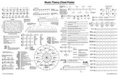 """By popular demand, the Music Theory Cheat Poster is now available to christen your music room walls. Get this 17"""" x 11"""" poster now to tease your students as the"""
