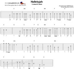 Hallelujah - easy guitar tablature