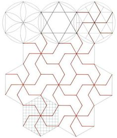 Circles to equilateral triangle grid, to repeating pattern discovery
