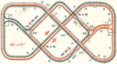 2 Lane Junction Turn-Off Designs: HO Scale Slot Car Track Example Layouts