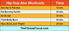 Hip Hop Abs Workout Lengths thefitnessfocus.com
