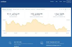 Blockchain: Coinbase Review