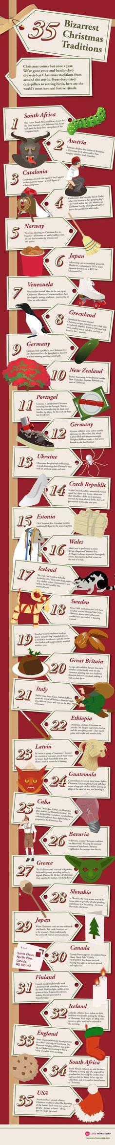 35 Bizarrest Christmas Traditions - interesting!