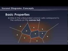 A visual introduction to the Voronoi Diagram. This is suitable for a first-time intuitive understanding of its concepts; or a quick revision before a computa...
