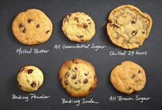 6 Ingredients That Affect Your Cookies