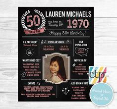 PRINTED 50th birthday poster Back in 1970 What Happened in | Etsy