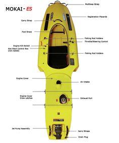 Mokai es kape the modular jet propelled kayak http for Fissot fishing kayak price