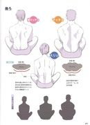Reference Guide for Drawing Male ..