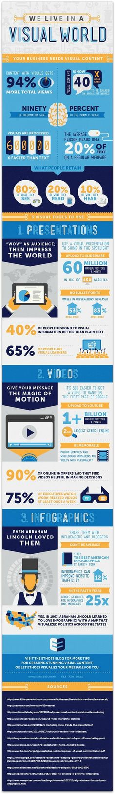 Why Visual Content Matters for Your Blog & Social Media  There is a reason why we absorb only 20% of what we read but we retain 80% of what we see.  We're human — we're built that way.  Humans are visual beings, so if you can deliver your data visually in an engaging way – through a photo, a video, an infographic, a slide show – you are likely to see better results than if you just convey your message in words.