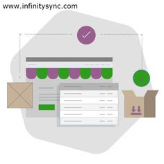 InfinitySync provides you reliable woocommerce to quickbooks integration plugin that makes accounting simple for your e-commerce account. Best Accounting Software, Inventory Management Software, Quickbooks Online, Ecommerce Platforms, Peace Of Mind, Integrity, Quickbooks Integration, Desktop, Store