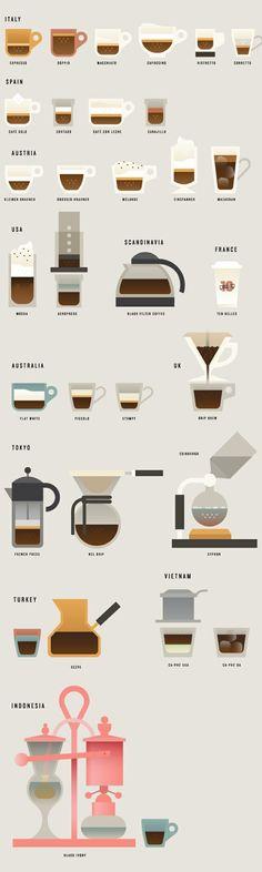 Инфографика: кофе в разных странах мира