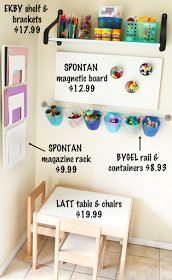 Nursery Notations: DIY Ikea Craft Corner