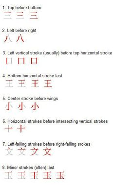 Chinese strokes order
