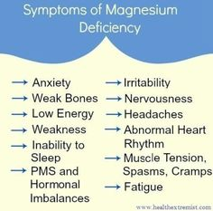 Magnesium Deficiency. I have been taking this for 6 weeks. Haven't had a migraine in 4 weeks! Plus, my husband started taking them and all the swelling has left his feet!