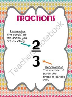 ... Fractions numerator and denominator anchor chart for school. education