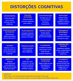 Distorções cognitivas mais comuns