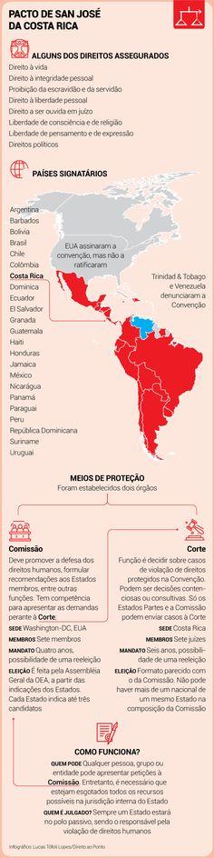 Direitos humanos e o Pacto de San José da Costa Rica – Direito ao ponto