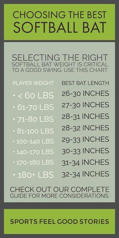 Selecting the Best Softball Bat Guide.: Selecting the Best Softball Bat Guide. Best Softball Bats, Softball Rules, Softball Workouts, Softball Cheers, Softball Crafts, Softball Coach, Slow Pitch Softball, Softball Shirts, Girls Softball