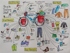 Bicycle Touring Diagram by Elizabeth Eero Irving.