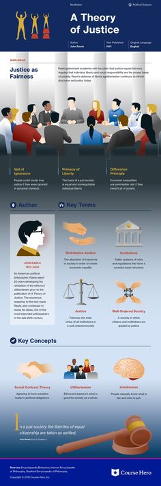 A Theory of Justice, by John Rawls, 1971 is a work of political philosophy and ethics. Classic Literature, Classic Books, Book Infographic, Infographics, Books To Read, My Books, Reading Books, Social Contract, Book Study
