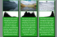 The landscape's greatest challenges: a free photography cheat sheet