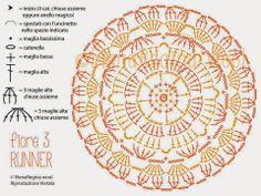 ElenaRegina wool: Runner fiore 3
