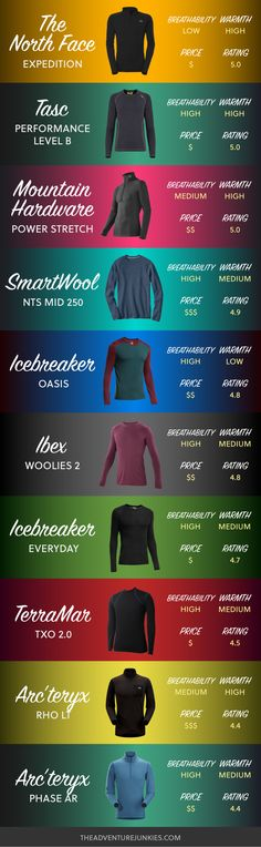 Best Base Layers of 2019 - - Best Base Layers for Hiking – Hiking Clothes for Summer, Winter, Fall and Spring – Hiking Outfits for Women, Men and Kids – Backpacking Gear For Beginners Source by theadventurejunkies Winter Camping Gear, Snow Camping, Winter Hiking, Camping And Hiking, Summer Winter, Camping Guide, Camping Checklist, Camping Stuff, Camping Ideas