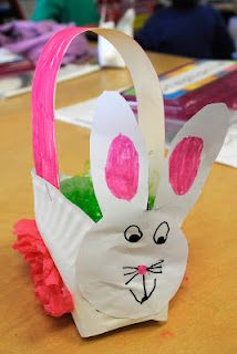 bunny basket with a paper plate. . . cute