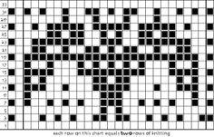 Bildergebnis für mosaic knitting patterns