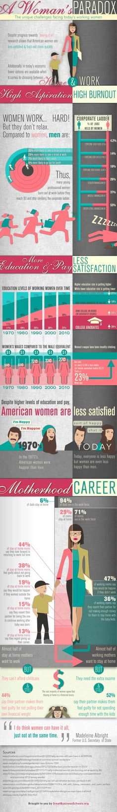 #INFOgraphic > Working Women in America: American women are working hard and are feeling quite saddled in their effort to effectively respond to both motherhood and career duties, with most of them having limited options to choose a single role. But what mostly pains is the fact that contrary to their feministic feats, modern women are... > http://infographicsmania.com/working-women-in-america/