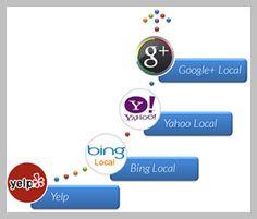 [Internet Marketing] - Having an Internet Marketing Business -- Want additional info? Click on the image. #InternetMarketingForBeginners