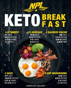 Do you enjoy a Keto Lifestyle? Try this awesome Keto Breakfast for some serious gains! Tea Recipes, Whole Food Recipes, Feeling Nauseous, Lose Weight, Weight Loss, Whole Foods Market, Banting, Lchf, Bacon