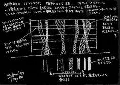 Mediateca De Sendai By Toyo Ito