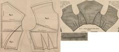 Der Bazar 1869: Bodice's pattern, internal arrangement and boning; 1. front part, 2. side gore, 3. back part in half size