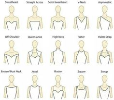 Names for different type of neck line!