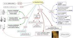 IL PALEOLITICO-Materiale per lo studio della storia in classe terza | MAESTRA PAMELA