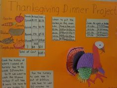 A Thanksgiving Dinner Project + 38 other real world math projects with student friendly rubrics