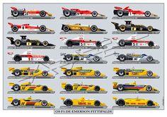 Emerson Fittipaldi F1 cars