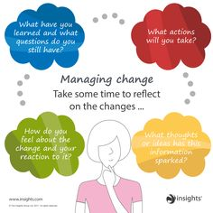 How each of your colour energies can help you manage change, whether at home or in the office.