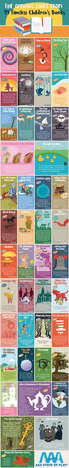 Great idea for a bulletin board: Opening Lines. Here's a start for you! The Opening Lines from 44 Timeless Children's Books
