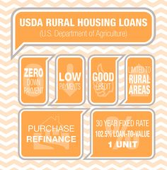 Review: an in-depth look USDA Loans http://www.mossenbergrealestate.com/fine/real/estate/blog/18770#.VMKpbFXsk_s.twitter #MREblog #LoanReview