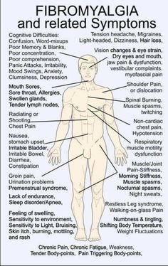 Chronic fatigue syndrome and fibromyalgia often have very similar treatments due to the fact that these two syndromes share a lot of common characteristics. If you are a chronic fatigue syndrome or fibromyalgia patient, the treatments Signs Of Fibromyalgia, Fibromyalgia Syndrome, Fibromyalgia Treatment, Fibromyalgia Pain, Endometriosis, Fibromyalgia Medication, Treating Fibromyalgia, Chronic Fatigue Syndrome Diet, Fatigue Causes