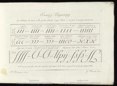 Italian, 1806. Calligrafia moderna / di Bartolommeo Ponzilacqua lendinarese. Practice strokes.
