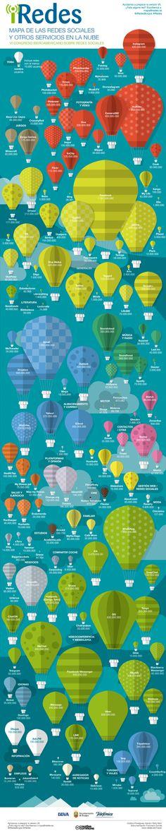 Usuarios mundiales de las diferentes redes sociales. Actualizado abril 2016. Infografía en español. #CommunityManager