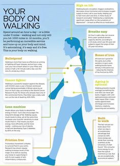 New Balance Walking Shoes With Rollbar Technology. Walking shoes are created specifically for that activity of walking. They may be an important purchase in the event that you may spend lots of time walking. Benefits Of Walking Daily, Walking For Health, Walking Exercise, Health And Nutrition, Health And Wellness, Health Tips, Health Fitness, Mental Health, Pilates Benefits